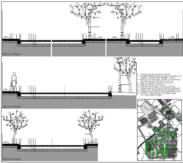 Plano de la Ampliació Urbanització en Irta Mas de Bover