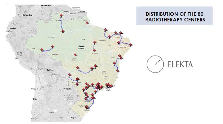 centros de radioterapia - Brazil